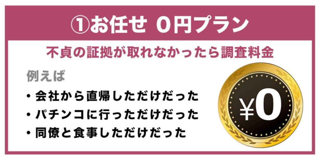 うな探偵社のお任せ0円プラン